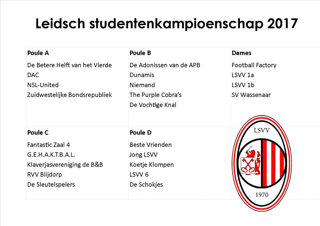 Leidsch Studentenkampioenschap 2017